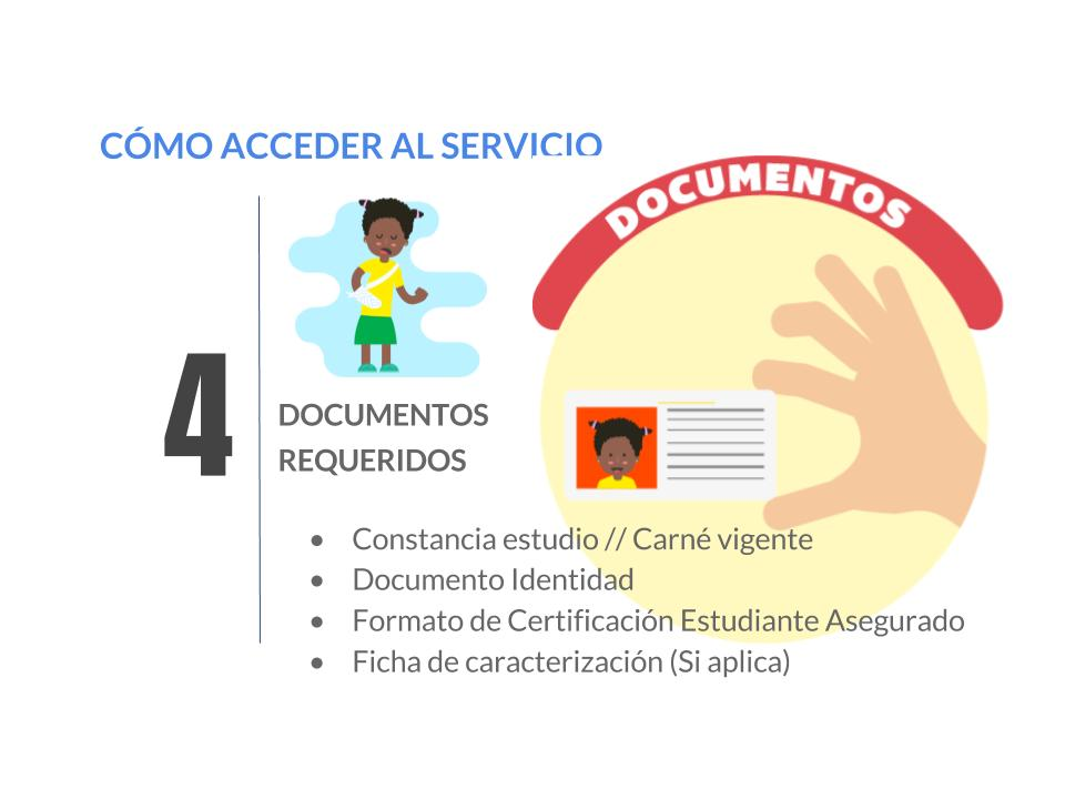 slide4_comedica_documentos_requeridos_accidente_estudiantil_cali